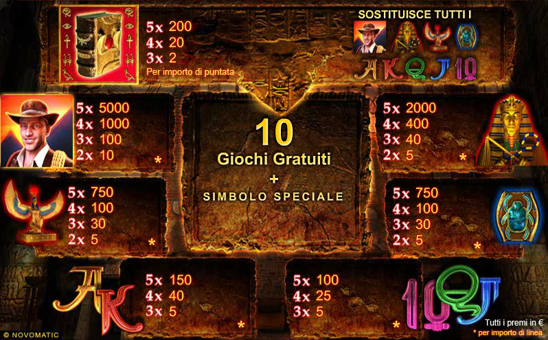come vincere slot book of ra