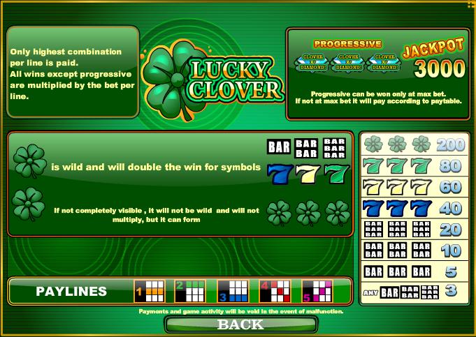 Slot machine simboli