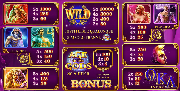 Come funzionano le slot machine da bar